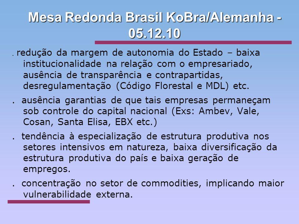 Mesa Redonda Brasil KoBra/Alemanha - 05.12.10. redução da margem de autonomia do Estado – baixa institucionalidade na relação com o empresariado, ausê