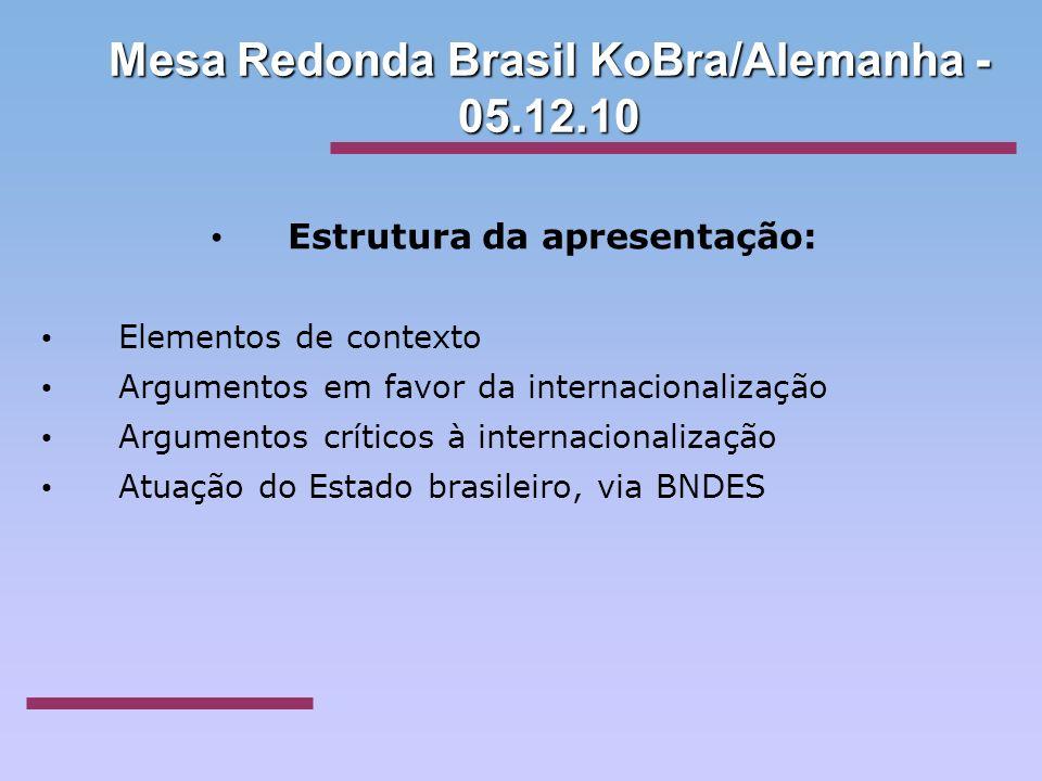 Mesa Redonda Brasil KoBra/Alemanha - 05.12.10 Estrutura da apresentação: Elementos de contexto Argumentos em favor da internacionalização Argumentos c