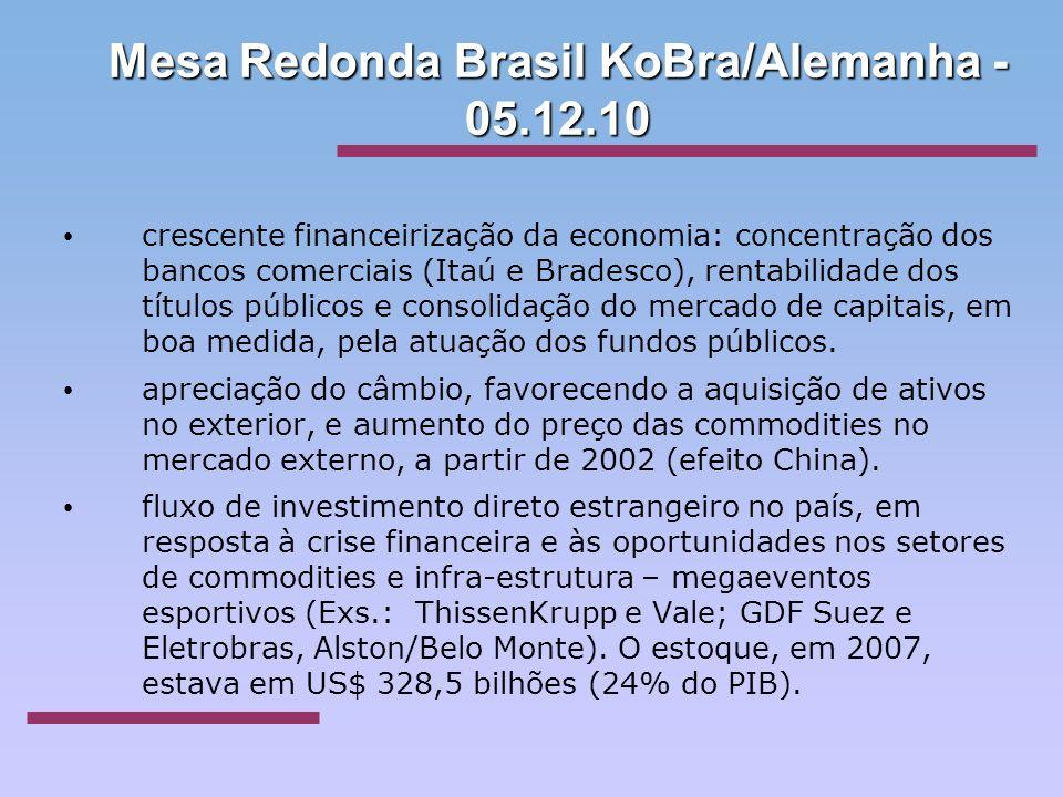 Mesa Redonda Brasil KoBra/Alemanha - 05.12.10 crescente financeirização da economia: concentração dos bancos comerciais (Itaú e Bradesco), rentabilida