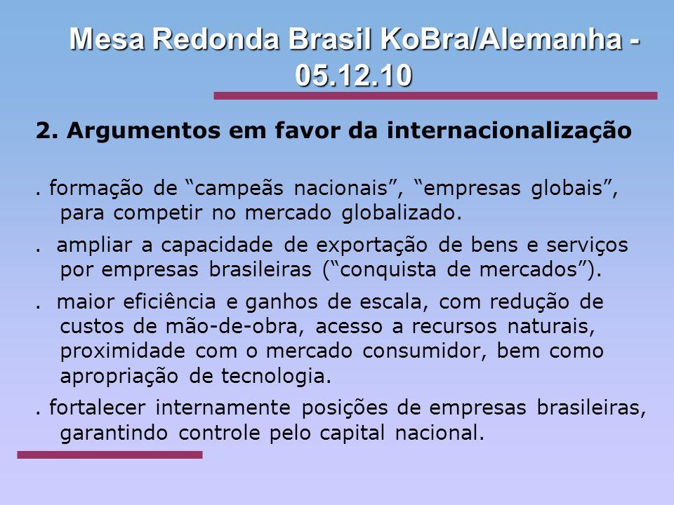 Mesa Redonda Brasil KoBra/Alemanha - 05.12.10 2. Argumentos em favor da internacionalização. formação de campeãs nacionais, empresas globais, para com
