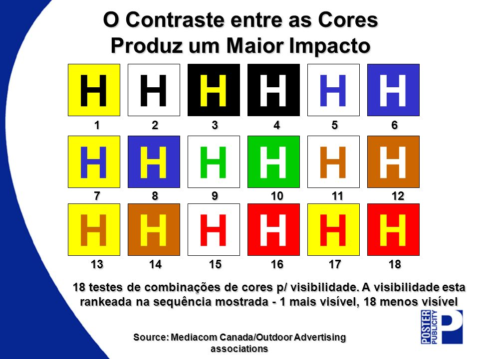 O Contraste entre as Cores Produz um Maior Impacto HHHHHH HHHHHH HHHHHH 18 testes de combinações de cores p/ visibilidade. A visibilidade esta rankead