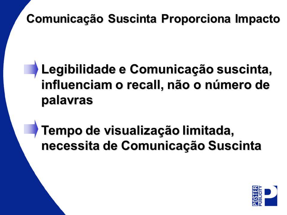 Comunicação Suscinta Proporciona Impacto Legibilidade e Comunicação suscinta, influenciam o recall, não o número de palavras Tempo de visualização lim