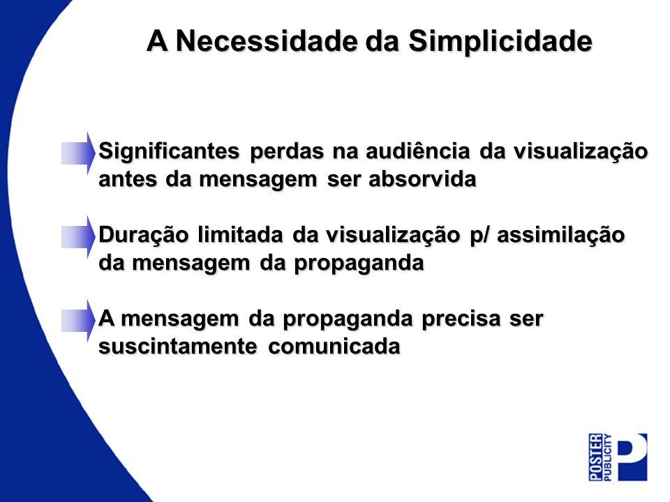 A Necessidade da Simplicidade Significantes perdas na audiência da visualização antes da mensagem ser absorvida Duração limitada da visualização p/ as