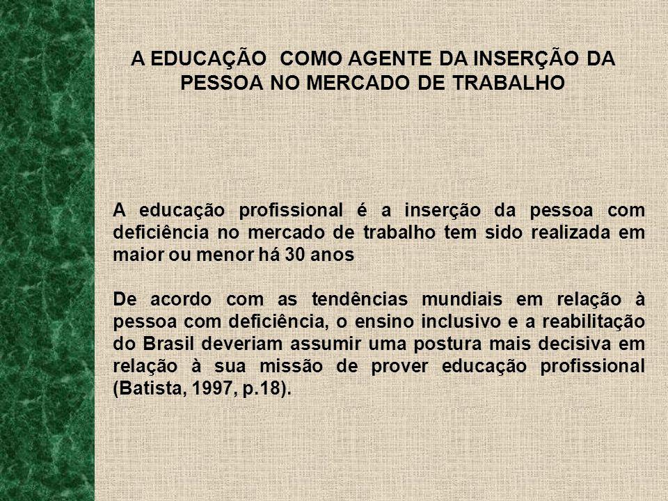 A EDUCAÇÃO COMO AGENTE DA INSERÇÃO DA PESSOA NO MERCADO DE TRABALHO DRA MARY DA SILVA PROFETA UNESP/MARILIA/SP mary@marilia.unesp.br 2 0 0 5