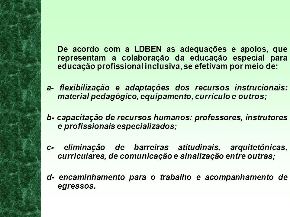 Os Artigos 3º e 4º do Decreto nº 2.208/97, contemplam a inclusão de pessoas em cursos de educação profissional de nível básico independentemente de es