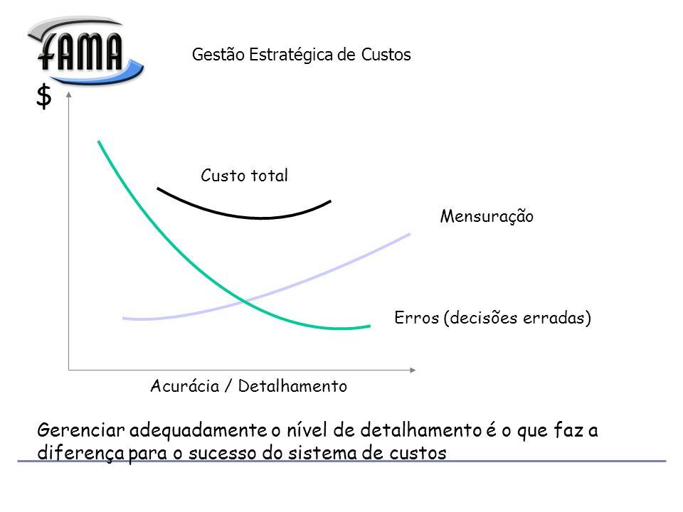 $ Acurácia / Detalhamento Erros (decisões erradas) Mensuração Custo total Gerenciar adequadamente o nível de detalhamento é o que faz a diferença para o sucesso do sistema de custos Gestão Estratégica de Custos