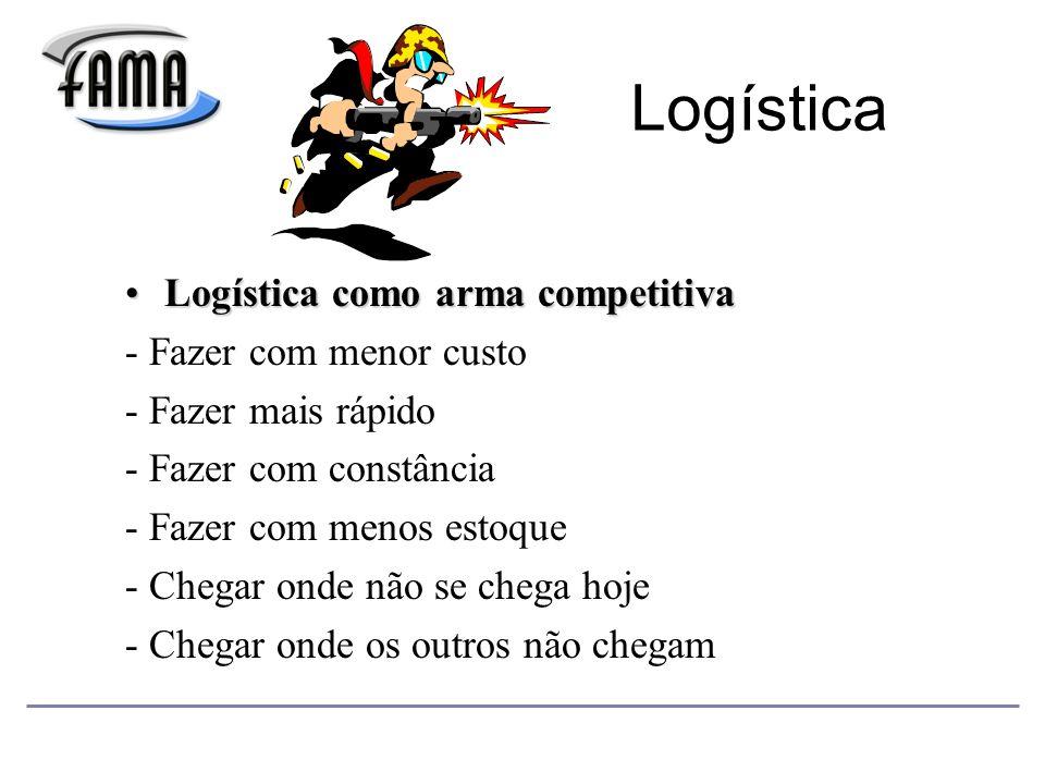 Logística Logística como arma competitivaLogística como arma competitiva - Fazer com menor custo - Fazer mais rápido - Fazer com constância - Fazer com menos estoque - Chegar onde não se chega hoje - Chegar onde os outros não chegam