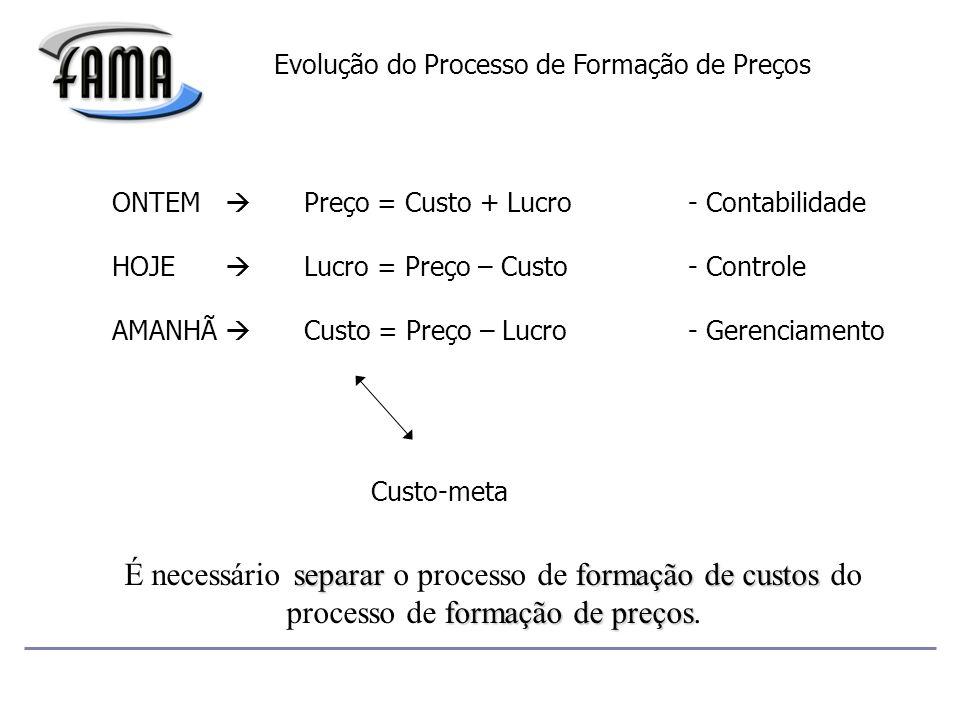 ONTEM Preço = Custo + Lucro - Contabilidade HOJE Lucro = Preço – Custo- Controle AMANHÃ Custo = Preço – Lucro- Gerenciamento Custo-meta separarformação de custos formação de preços É necessário separar o processo de formação de custos do processo de formação de preços.