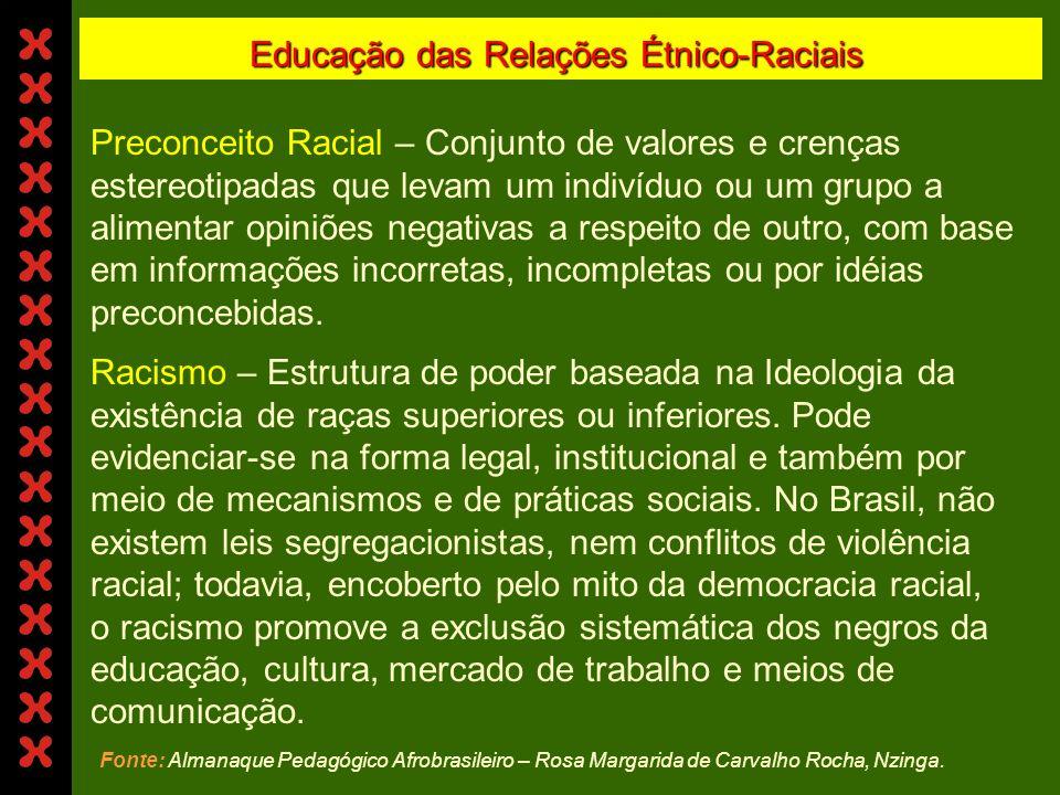 Educação das Relações Étnico-Raciais A palavra é... Etnocentrismo – Visão de mundo que considera o grupo a que o indivíduo pertence o centro de tudo.