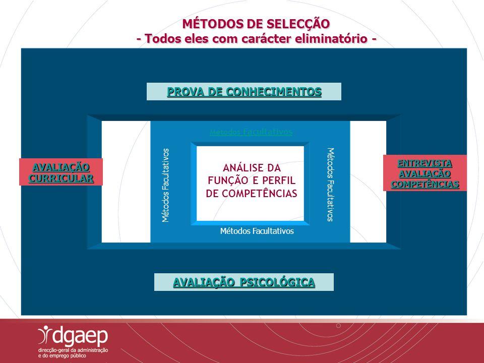 ANÁLISE DA FUNÇÃO E PERFIL DE COMPETÊNCIAS PROVA DE CONHECIMENTOS AVALIAÇÃO PSICOLÓGICA Métodos Facultativos Métodos Facultativos PROVA DE CONHECIMENTOS AVALIAÇÃO PSICOLÓGICA Métodos Facultativos Métodos complementares PROVA DE CONHECIMENTOS PROVA DE CONHECIMENTOS AVALIAÇÃO PSICOLÓGICA AVALIAÇÃO PSICOLÓGICA AVALIAÇÃO CURRICULAR AVALIAÇÃO CURRICULAR ENTREVISTA AVALIAÇÃO COMPETÊNCIAS ENTREVISTA AVALIAÇÃO COMPETÊNCIAS MÉTODOS DE SELECÇÃO - Todos eles com carácter eliminatório -