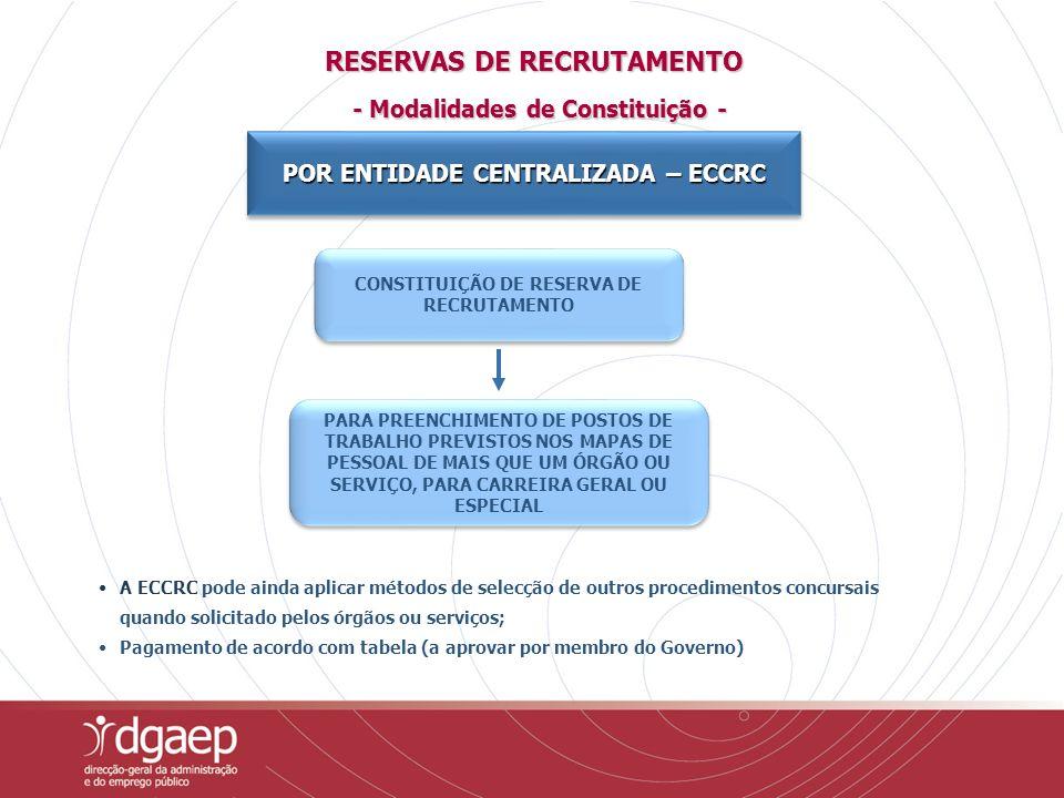 A ECCRC pode ainda aplicar métodos de selecção de outros procedimentos concursais quando solicitado pelos órgãos ou serviços; Pagamento de acordo com
