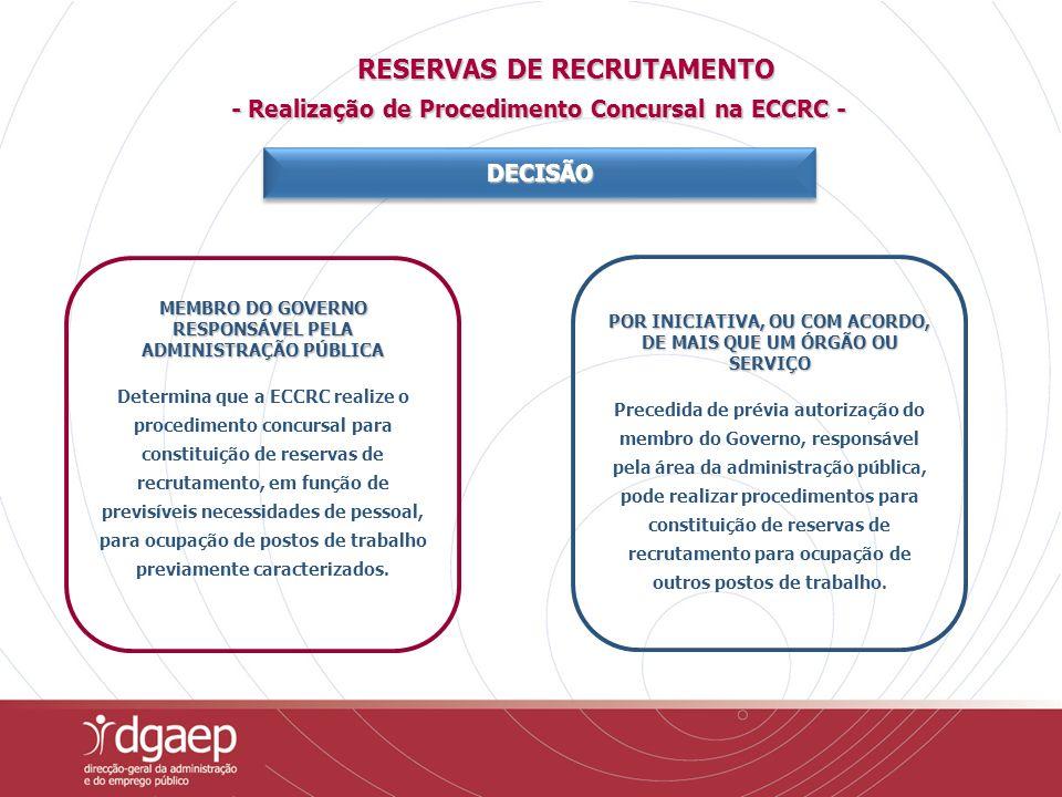- Realização de Procedimento Concursal na ECCRC- - Realização de Procedimento Concursal na ECCRC - RESERVAS DE RECRUTAMENTO DECISÃODECISÃO MEMBRO DO GOVERNO RESPONSÁVEL PELA ADMINISTRAÇÃO PÚBLICA Determina que a ECCRC realize o procedimento concursal para constituição de reservas de recrutamento, em função de previsíveis necessidades de pessoal, para ocupação de postos de trabalho previamente caracterizados.