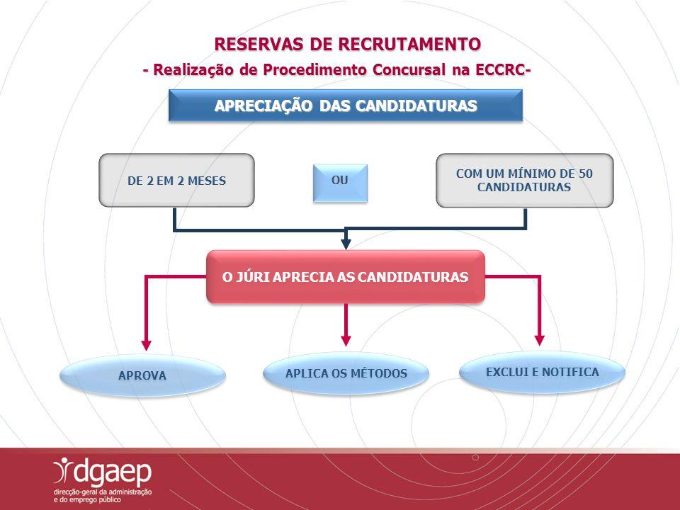 - Realização de Procedimento Concursalna ECCRC- - Realização de Procedimento Concursal na ECCRC- RESERVAS DE RECRUTAMENTO APRECIAÇÃO DAS CANDIDATURAS