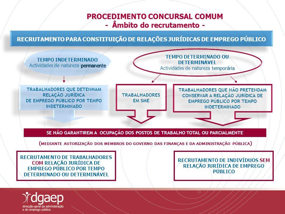 PROCEDIMENTO CONCURSAL COMUM - Âmbito do recrutamento - RECRUTAMENTO PARA CONSTITUIÇÃO DE RELAÇÕES JURÍDICAS DE EMPREGO PÚBLICO TRABALHADORES QUE DETENHAM RELAÇÃO JURÍDICA DE EMPREGO PÚBLICO POR TEMPO INDETERMINADO TRABALHADORES QUE DETENHAM RELAÇÃO JURÍDICA DE EMPREGO PÚBLICO POR TEMPO INDETERMINADO SE NÃO GARANTIREM A OCUPAÇÃO DOS POSTOS DE TRABALHO TOTAL OU PARCIALMENTE TEMPO INDETERMINADO permanente Actividades de natureza permanente TEMPO INDETERMINADO permanente Actividades de natureza permanente TEMPO DETERMINADO OU DETERMINÁVEL temporária Actividades de natureza temporária TEMPO DETERMINADO OU DETERMINÁVEL temporária Actividades de natureza temporária TRABALHADORES EM SME TRABALHADORES QUE NÃO PRETENDAM CONSERVAR A RELAÇÃO JURÍDICA DE EMPREGO PÚBLICO POR TEMPO INDETERMINADO ( MEDIANTE AUTORIZAÇÃO DOS MEMBROS DO GOVERNO DAS FINANÇAS E DA ADMINISTRAÇÃO PÚBLICA ) RECRUTAMENTO DE TRABALHADORES COM RELAÇÃO JURÍDICA DE EMPREGO PÚBLICO POR TEMPO DETERMINADO OU DETERMINÁVEL RECRUTAMENTO DE INDIVÍDUOS SEM RELAÇÃO JURÍDICA DE EMPREGO PÚBLICO
