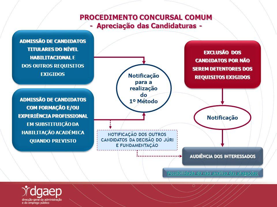 NOTIFICAÇÃO DOS OUTROS CANDIDATOS DA DECISÃO DO JÚRI E FUNDAMENTAÇÃO PROCEDIMENTO CONCURSAL COMUM - Apreciação das Candidaturas - ADMISSÃO DE CANDIDATOS TITULARES DO NÍVEL HABILITACIONAL ADMISSÃO DE CANDIDATOS TITULARES DO NÍVEL HABILITACIONAL E DOS OUTROS REQUISITOS EXIGIDOS ADMISSÃO DE CANDIDATOS TITULARES DO NÍVEL HABILITACIONAL ADMISSÃO DE CANDIDATOS TITULARES DO NÍVEL HABILITACIONAL E DOS OUTROS REQUISITOS EXIGIDOS ADMISSÃO DE CANDIDATOS COM FORMAÇÃO E/OU EXPERIÊNCIA PROFISSIONAL ADMISSÃO DE CANDIDATOS COM FORMAÇÃO E/OU EXPERIÊNCIA PROFISSIONAL EM SUBSTITUIÇÃO DA HABILITAÇÃO ACADÉMICA QUANDO PREVISTO Notificação para a realização do 1º Método EXCLUSÃO DOS CANDIDATOS POR NÃO SEREM DETENTORES DOS REQUISITOS EXIGIDOS Notificação AUDIÊNCIA DOS INTERESSADOS Possibilidade de não análise das alegações Possibilidade de não análise das alegações Possibilidade de não análise das alegações Possibilidade de não análise das alegações