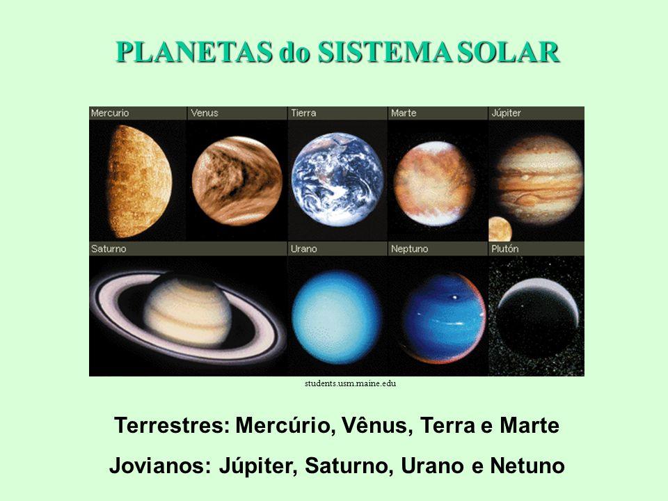 A figura abaixo ilustra o movimento de translação da Lua ao redor da Terra.