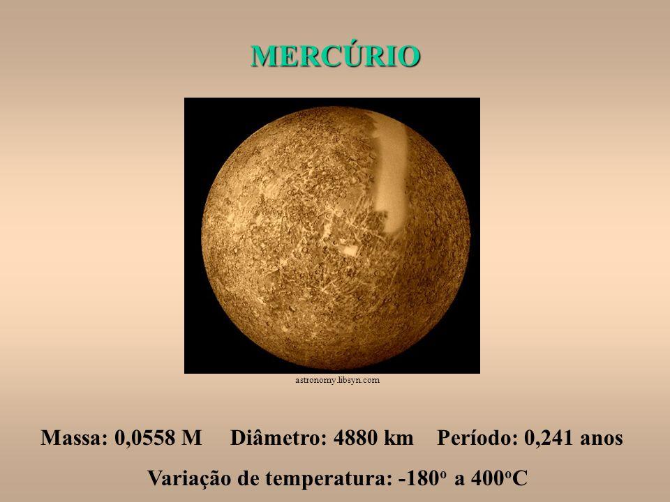 TAMANHOS RELATIVOS DOS PLANETAS www.mundofisico.joinville.udesc.br/imagem.php..