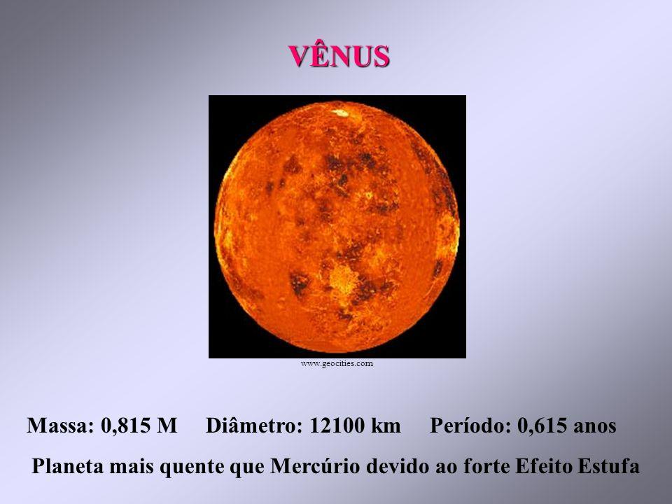 MERCÚRIO Massa: 0,0558 M Diâmetro: 4880 km Período: 0,241 anos Variação de temperatura: -180 o a 400 o C astronomy.libsyn.com
