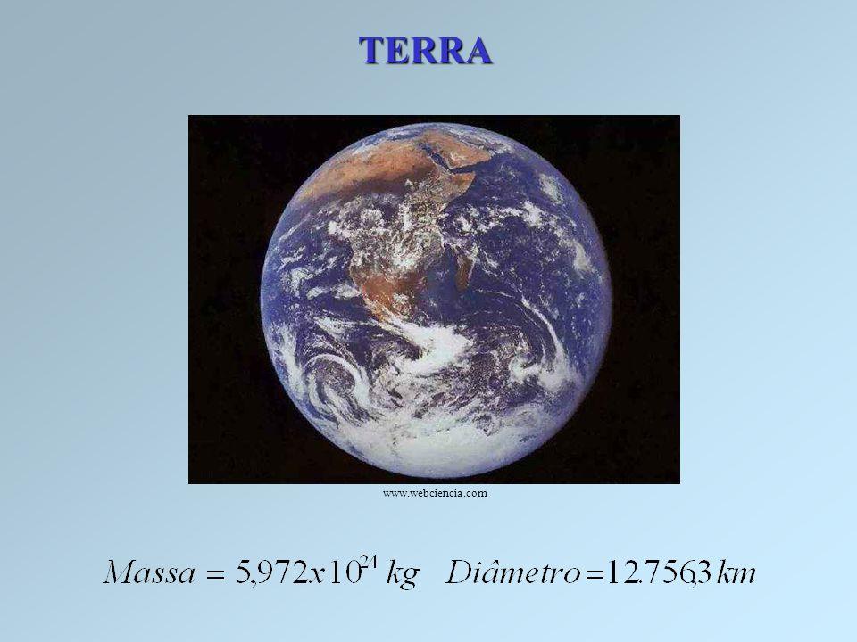 VÊNUS Massa: 0,815 M Diâmetro: 12100 km Período: 0,615 anos Planeta mais quente que Mercúrio devido ao forte Efeito Estufa www.geocities.com