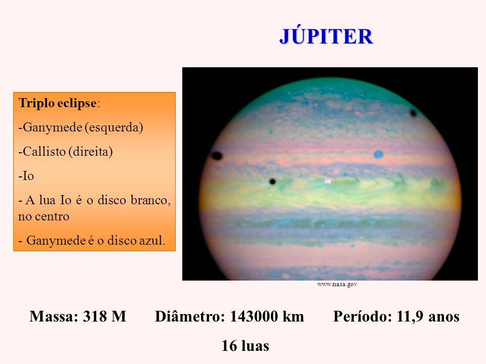 MARTE Massa: 0,107 M Diâmetro: 6790 km Período: 1,88 anos 2 luas www.malhatlantica.pt