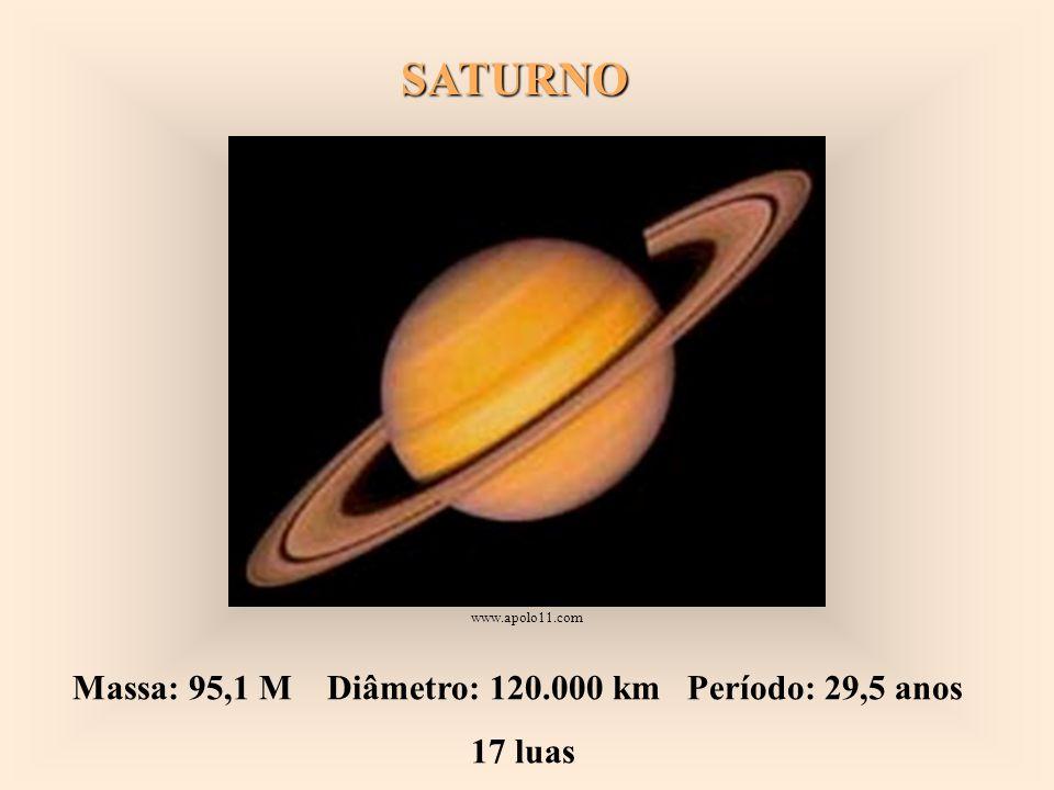 JÚPITER Massa: 318 M Diâmetro: 143000 km Período: 11,9 anos 16 luas Triplo eclipse: -Ganymede (esquerda) -Callisto (direita) -Io - A lua Io é o disco branco, no centro - Ganymede é o disco azul.