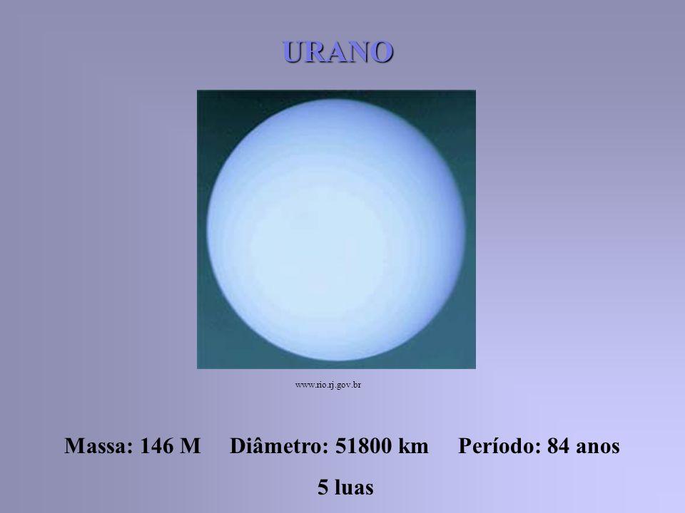 SATURNO Massa: 95,1 M Diâmetro: 120.000 km Período: 29,5 anos 17 luas www.apolo11.com