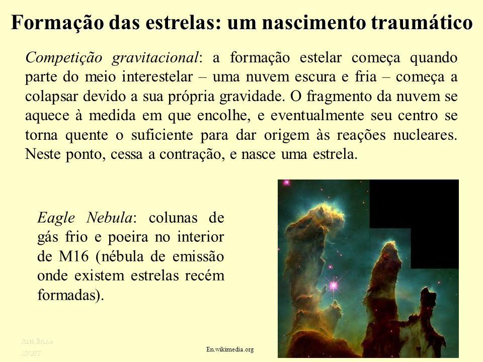 EVOLUÇÃO ESTELAR Nebulosa Cabeça de Cavalo apod.nasa.gov