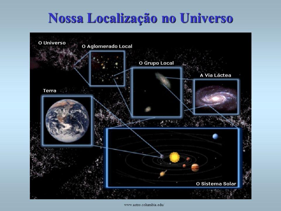 O UNIVERSO www.astroworks.com/gallery/NEWST2K/M16