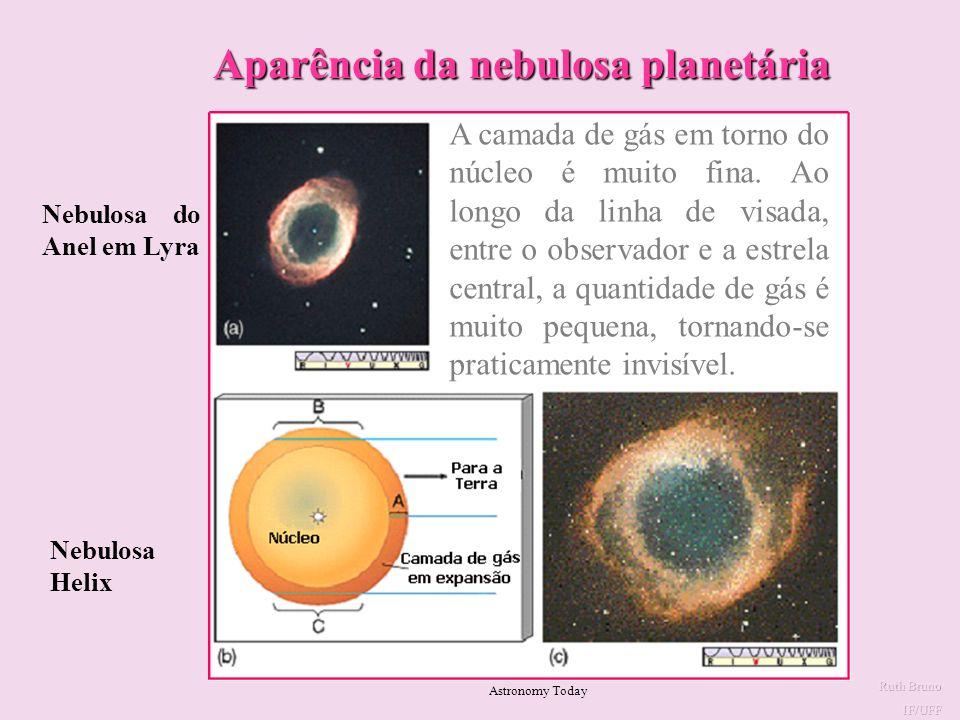 Esta Nebulosa Planetária, a 3.000 anos-luz de distância, revela a possibilidade de ter se originado de um sistema binário de estrelas NEBULOSA OLHO DE GATO heasarc.gsfc.nasa.gov