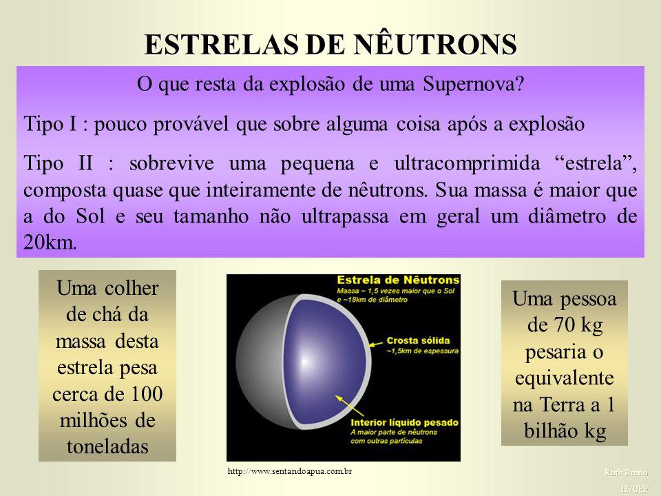Supernovas Tipo I e Tipo II Astronomy Today