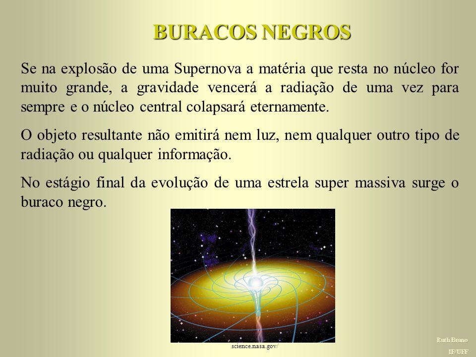 PULSARES Propriedades importantes das estrelas de nêutrons: 1- giram muito rapidamente, com períodos de frações de segundos.