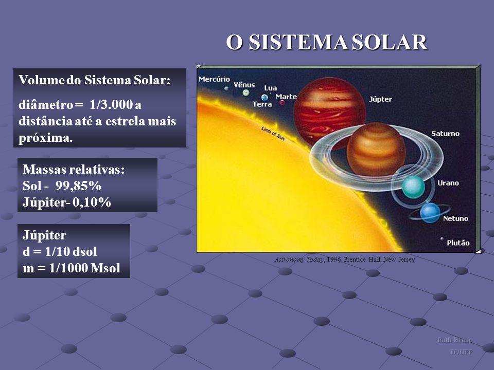COMPOSIÇÃO DO UNIVERSO bioch.szote.u-szeged.hu/astrojan/gravpo.htm