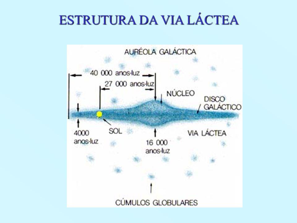 GALÁXIA ESPIRAL Andrômeda (M31) astro.wsu.edu