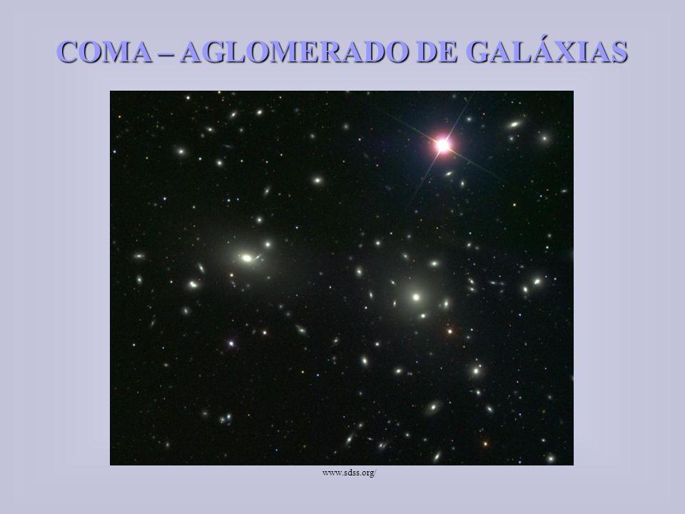 GRUPO LOCAL DE GALÁXIAS universe-review.ca/I03-09-LocalGroup.jpg