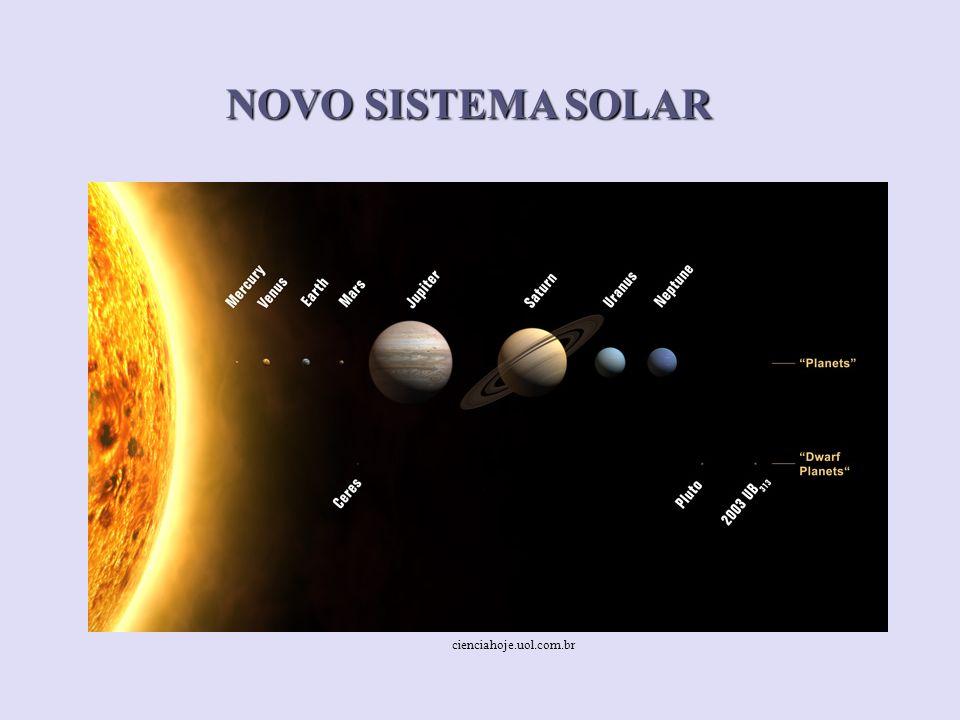 O SISTEMA SOLAR Volume do Sistema Solar: diâmetro = 1/3.000 a distância até a estrela mais próxima.