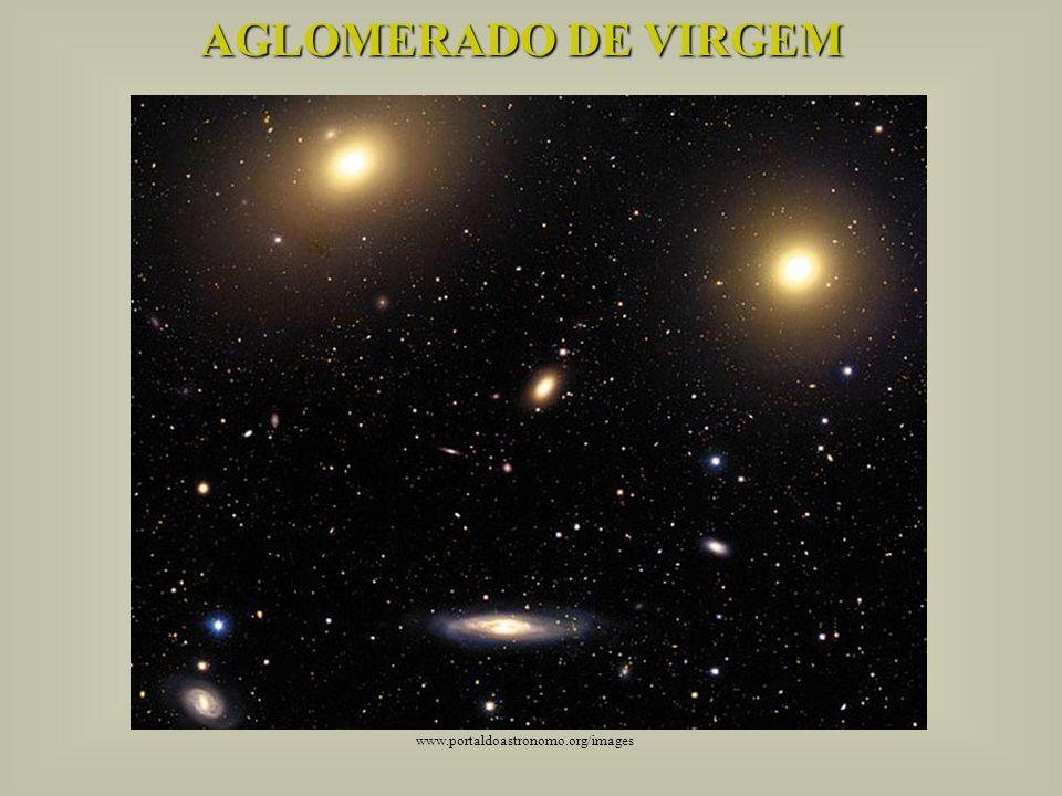 COMA – AGLOMERADO DE GALÁXIAS www.sdss.org/