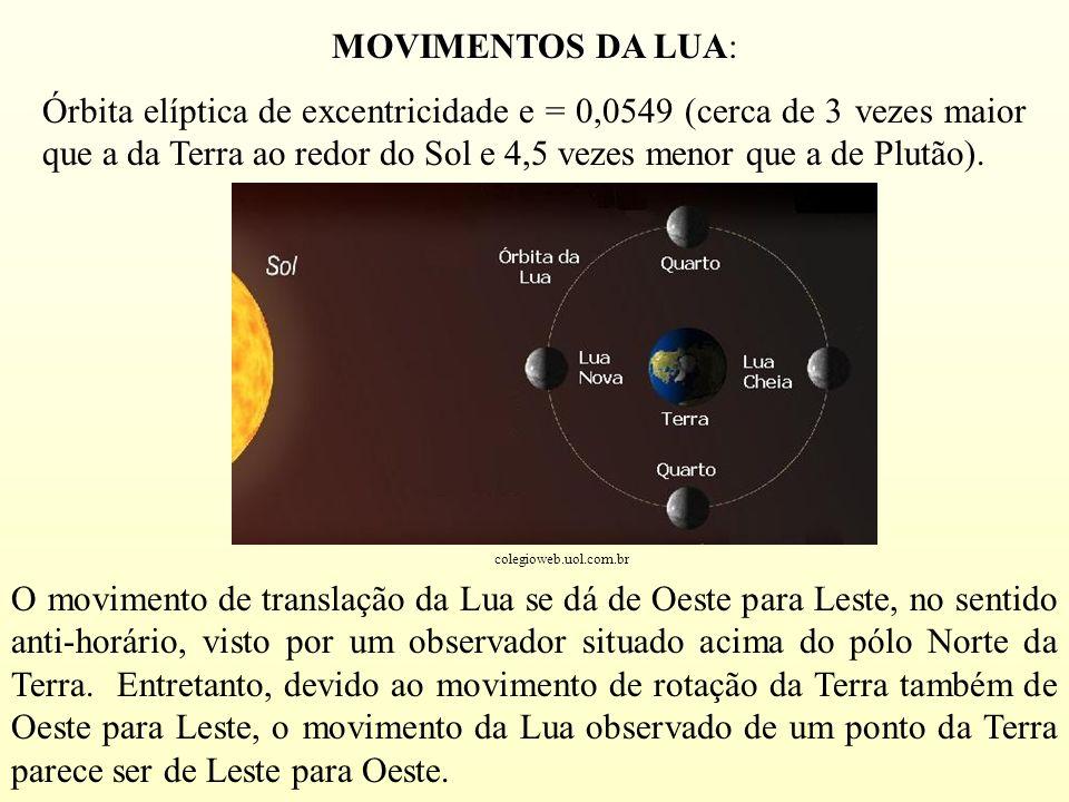 A LUA A Lua é o corpo celeste mais próximo da Terra.