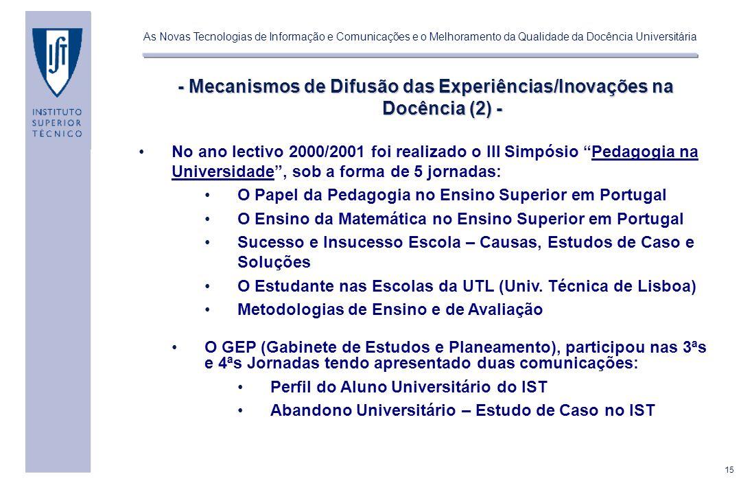 15 As Novas Tecnologias de Informação e Comunicações e o Melhoramento da Qualidade da Docência Universitária - Mecanismos de Difusão das Experiências/Inovações na Docência (2) - No ano lectivo 2000/2001 foi realizado o III Simpósio Pedagogia na Universidade, sob a forma de 5 jornadas: O Papel da Pedagogia no Ensino Superior em Portugal O Ensino da Matemática no Ensino Superior em Portugal Sucesso e Insucesso Escola – Causas, Estudos de Caso e Soluções O Estudante nas Escolas da UTL (Univ.