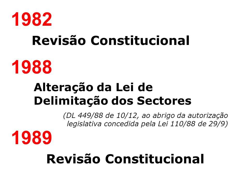 1982 Revisão Constitucional 1988 Alteração da Lei de Delimitação dos Sectores (DL 449/88 de 10/12, ao abrigo da autorização legislativa concedida pela