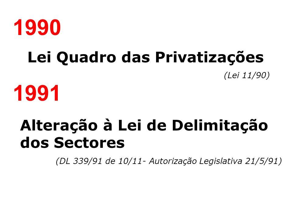 1990 Lei Quadro das Privatizações (Lei 11/90) 1991 Alteração à Lei de Delimitação dos Sectores (DL 339/91 de 10/11- Autorização Legislativa 21/5/91)