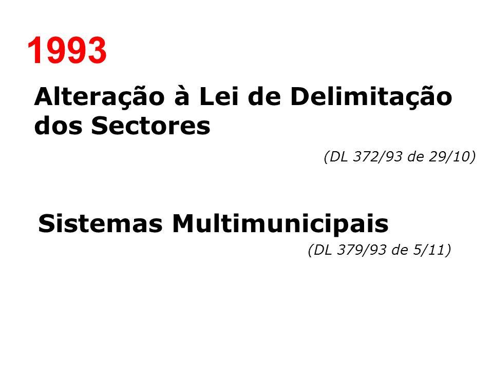Sistemas Multimunicipais (DL 379/93 de 5/11) 1993 Alteração à Lei de Delimitação dos Sectores (DL 372/93 de 29/10)