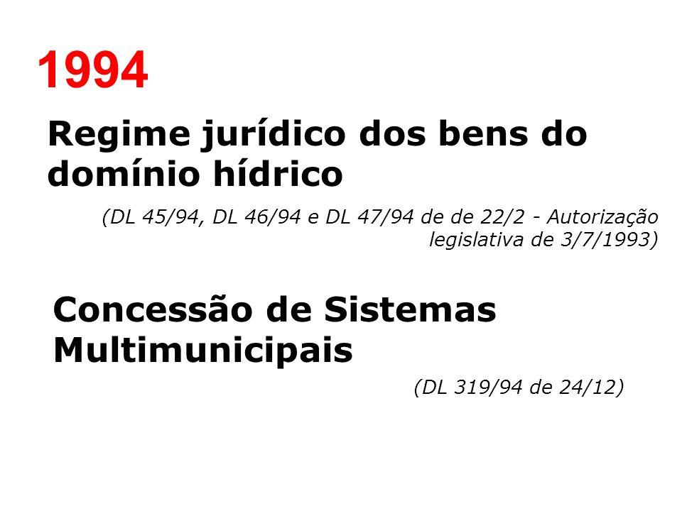 Concessão de Sistemas Multimunicipais (DL 319/94 de 24/12) 1994 Regime jurídico dos bens do domínio hídrico (DL 45/94, DL 46/94 e DL 47/94 de de 22/2