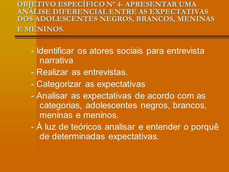 OBJETIVO ESPECÍFICO Nº 4- APRESENTAR UMA ANÁLISE DIFERENCIAL ENTRE AS EXPECTATIVAS DOS ADOLESCENTES NEGROS, BRANCOS, MENINAS E MENINOS.