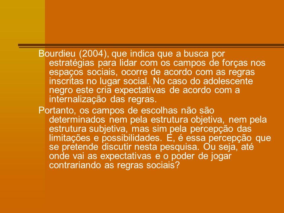 Bourdieu (2004), que indica que a busca por estratégias para lidar com os campos de forças nos espaços sociais, ocorre de acordo com as regras inscritas no lugar social.