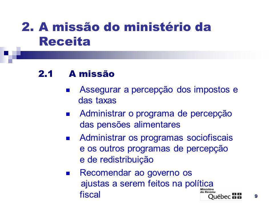 10 2.A missão do ministério da Receita 2.1A missão (um papel de percepção) A importância estratégica para o Estado québéquense Receitas fiscais e extra orçamentárias para o exercício 2001-2002 (em milhões de $)