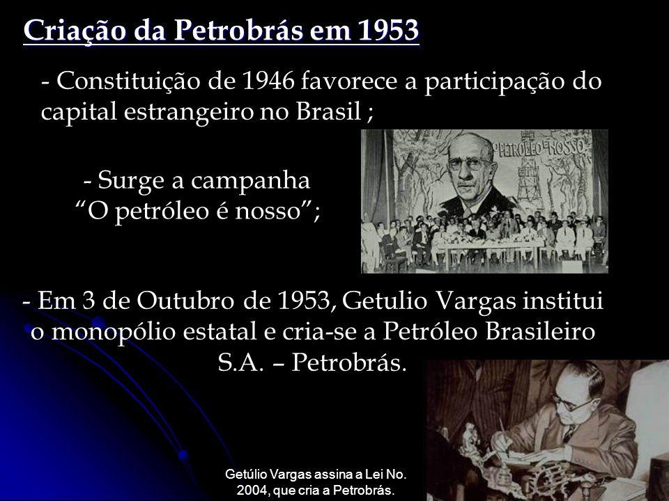 Criação da Petrobrás em 1953 - Constituição de 1946 favorece a participação do capital estrangeiro no Brasil ; - Surge a campanha O petróleo é nosso; - Em 3 de Outubro de 1953, Getulio Vargas institui o monopólio estatal e cria-se a Petróleo Brasileiro S.A.