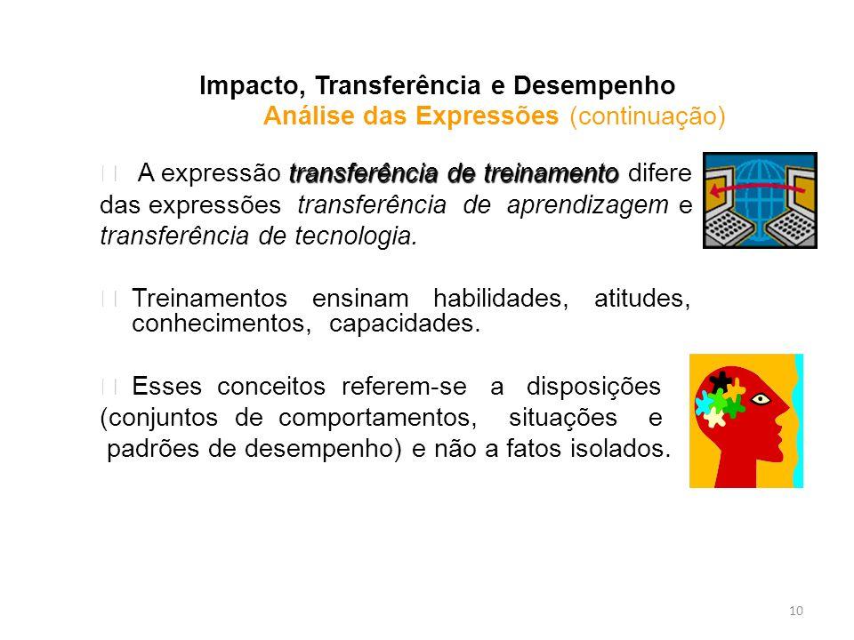 10 Impacto, Transferência e Desempenho Análise das Expressões (continuação) transferência de treinamento è A expressão transferência de treinamento di