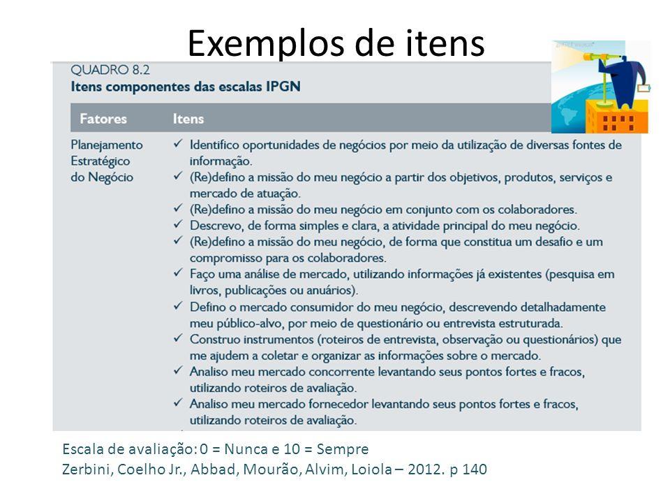 Exemplos de itens Escala de avaliação: 0 = Nunca e 10 = Sempre Zerbini, Coelho Jr., Abbad, Mourão, Alvim, Loiola – 2012. p 140