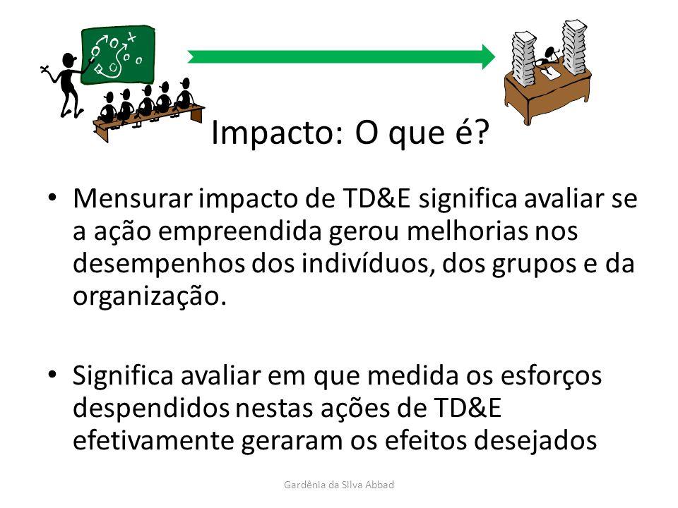 Impacto: O que é? Mensurar impacto de TD&E significa avaliar se a ação empreendida gerou melhorias nos desempenhos dos indivíduos, dos grupos e da org
