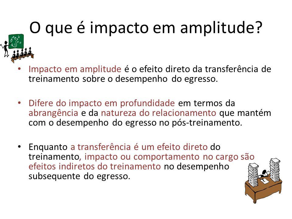 O que é impacto em amplitude? Impacto em amplitude é o efeito direto da transferência de treinamento sobre o desempenho do egresso. Difere do impacto